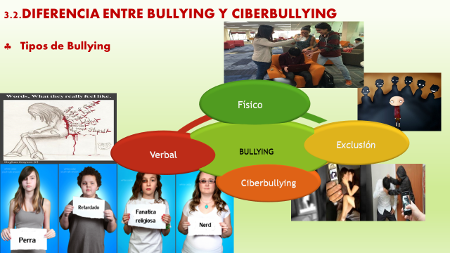 diferencia entre bullying y ciberbullying