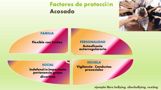 factoresproteccionacosado.png