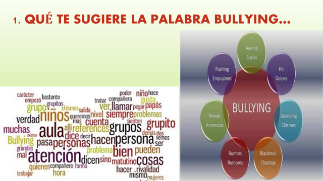 qué te sugiere la palabrabullying.png